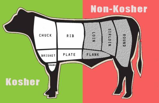 kosher-2